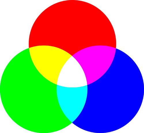 colores primarios rgb