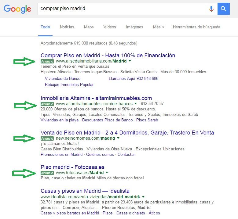 publicidad en google sem analiticamente test ab en verde